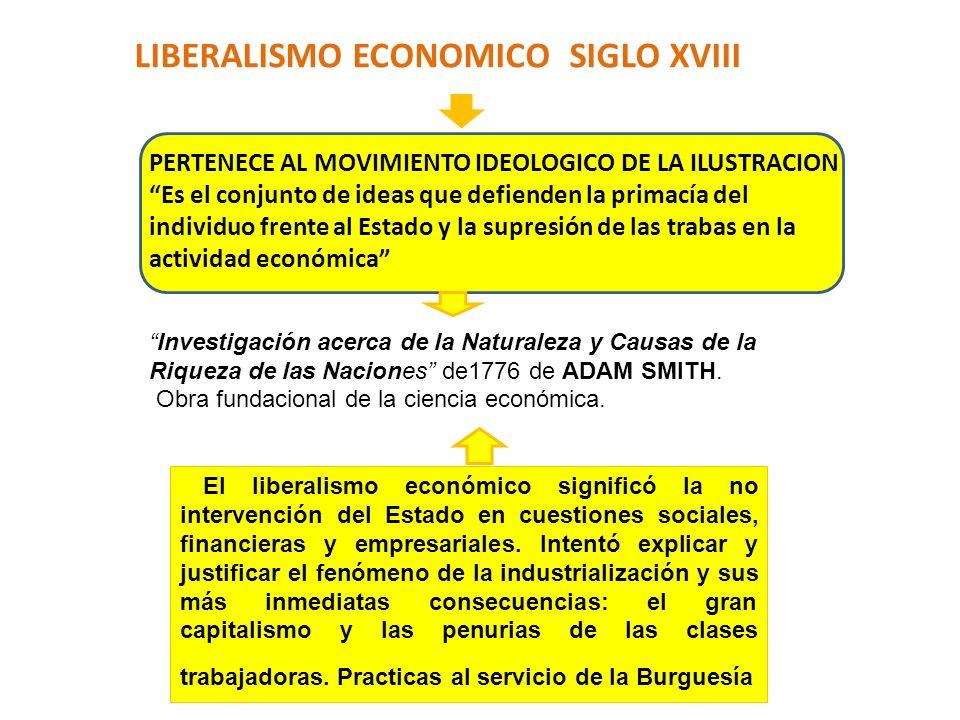 LIBERALISMO ECONOMICO SIGLO XVIII PERTENECE AL MOVIMIENTO IDEOLOGICO DE LA ILUSTRACION Es el conjunto de ideas que defienden la primacía del individuo