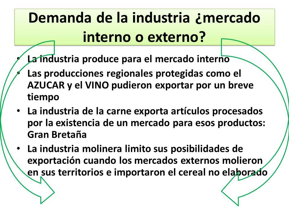 Demanda de la industria ¿mercado interno o externo? La industria produce para el mercado interno Las producciones regionales protegidas como el AZUCAR