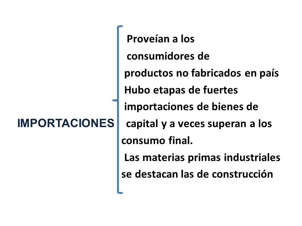Proveían a los consumidores de productos no fabricados en país Hubo etapas de fuertes importaciones de bienes de IMPORTACIONES capital y a veces super