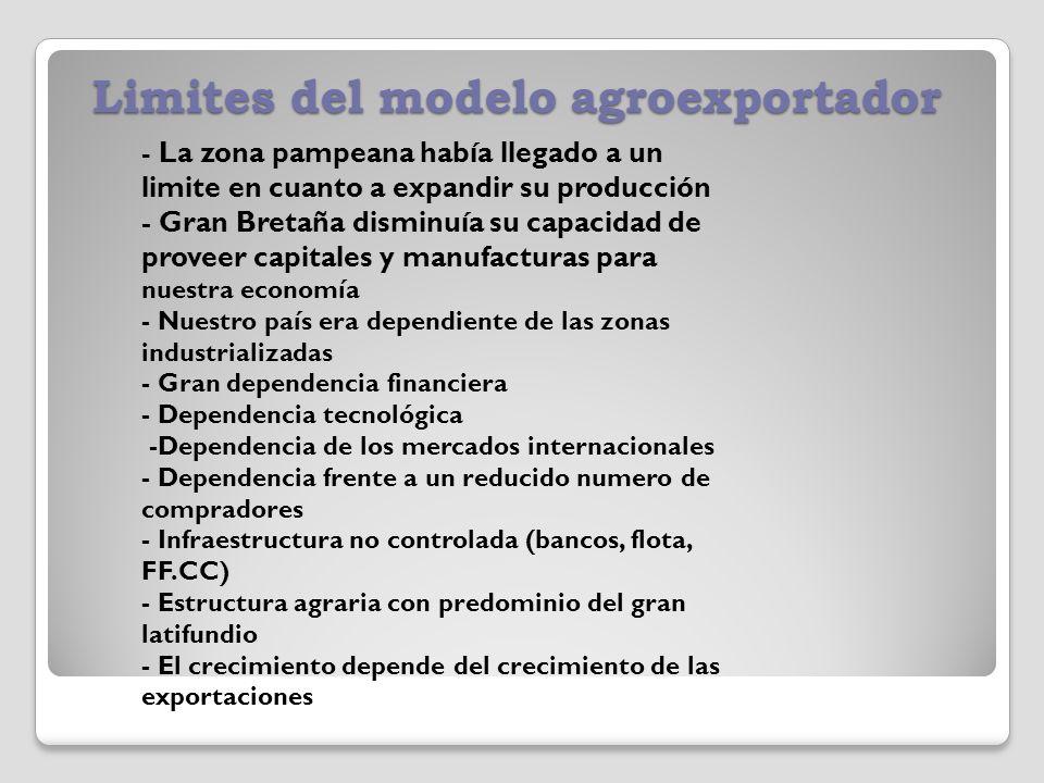 Limites del modelo agroexportador - La zona pampeana había llegado a un limite en cuanto a expandir su producción - Gran Bretaña disminuía su capacida