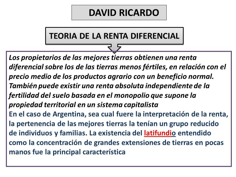 TEORIA DE LA RENTA DIFERENCIAL DAVID RICARDO Los propietarios de las mejores tierras obtienen una renta diferencial sobre los de las tierras menos fér