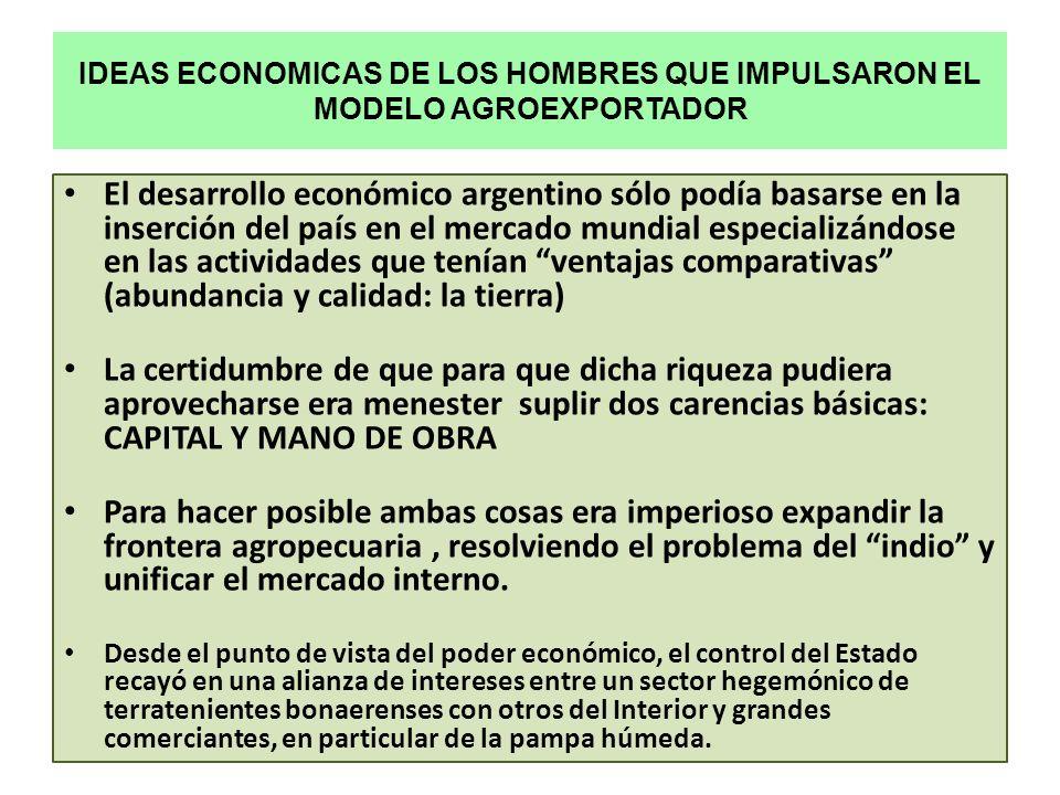 IDEAS ECONOMICAS DE LOS HOMBRES QUE IMPULSARON EL MODELO AGROEXPORTADOR El desarrollo económico argentino sólo podía basarse en la inserción del país