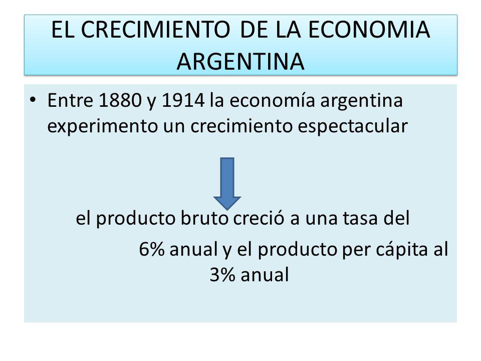 EL CRECIMIENTO DE LA ECONOMIA ARGENTINA Entre 1880 y 1914 la economía argentina experimento un crecimiento espectacular el producto bruto creció a una