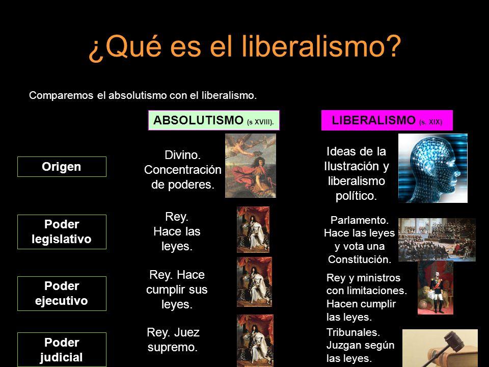 ¿Qué es el liberalismo? Comparemos el absolutismo con el liberalismo. LIBERALISMO (s. XIX) ABSOLUTISMO (s XVIII). Origen Divino. Concentración de pode