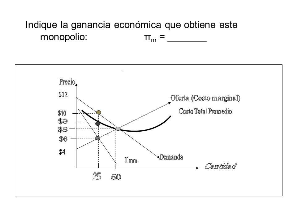 Indique la ganancia económica que obtiene este monopolio: π m = _______