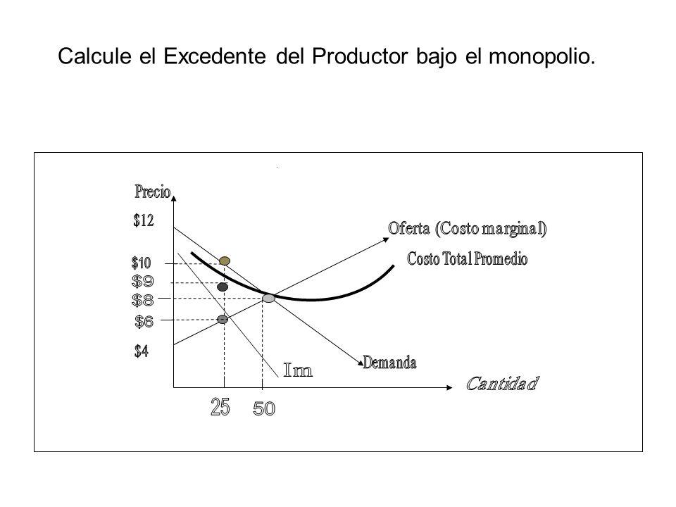 Calcule el Excedente del Productor bajo el monopolio.