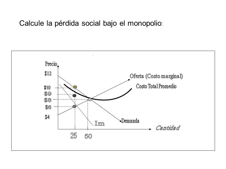 Calcule la pérdida social bajo el monopolio :