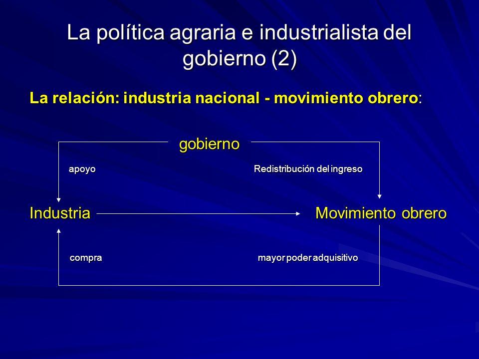 La política agraria e industrialista del gobierno (2) La relación: industria nacional - movimiento obrero: gobierno gobierno apoyo Redistribución del