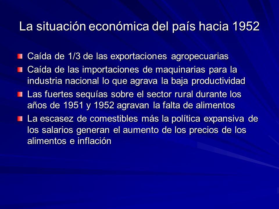 La situación económica del país hacia 1952 Caída de 1/3 de las exportaciones agropecuarias Caída de las importaciones de maquinarias para la industria