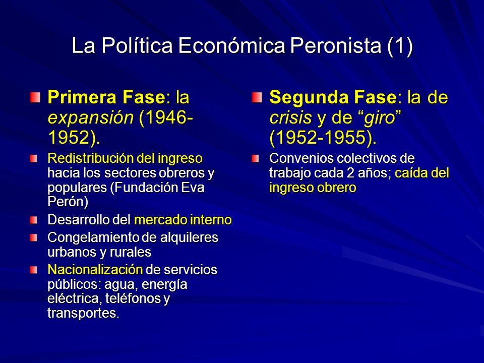 La Política Económica Peronista (1) Primera Fase: la expansión (1946- 1952). Redistribución del ingreso hacia los sectores obreros y populares (Fundac