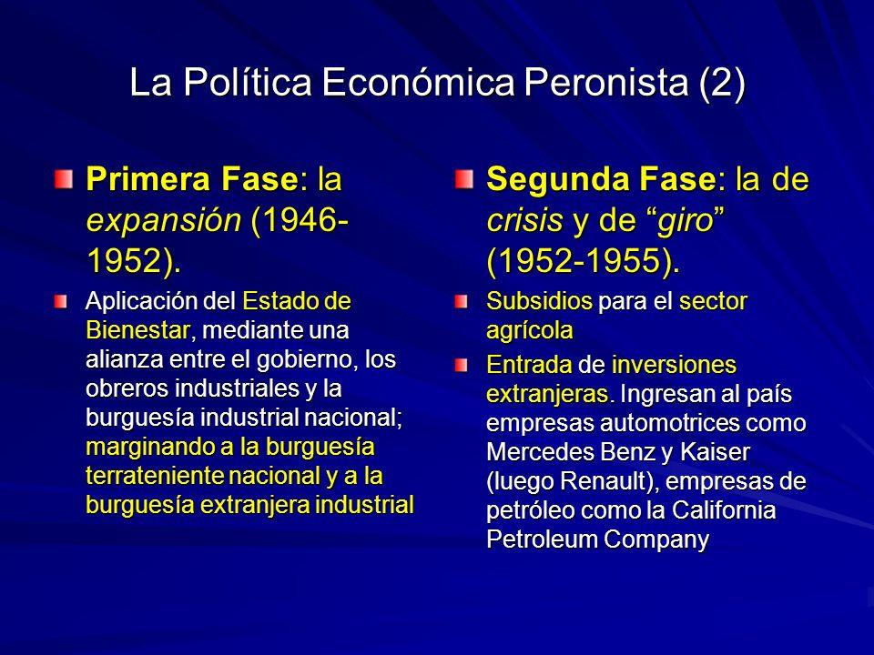 La Política Económica Peronista (2) Primera Fase: la expansión (1946- 1952). Aplicación del Estado de Bienestar, mediante una alianza entre el gobiern