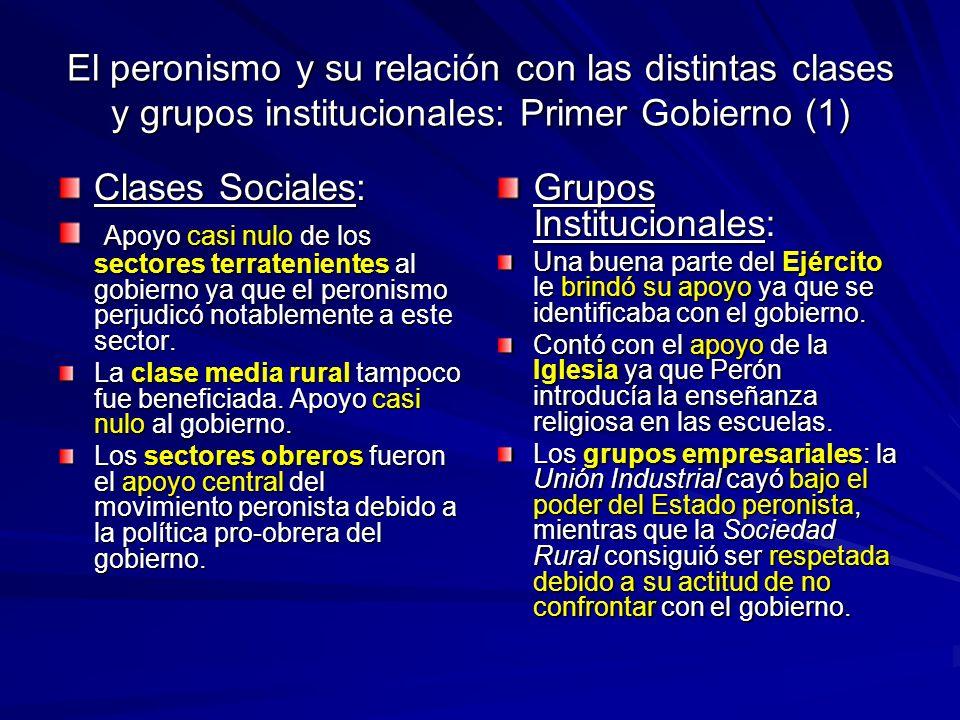 El peronismo y su relación con las distintas clases y grupos institucionales: Primer Gobierno (2) Clases sociales: Los sectores populares marginales apoyaron masivamente al gobierno gracias a la política asistencialista llevada adelante por Eva Perón.