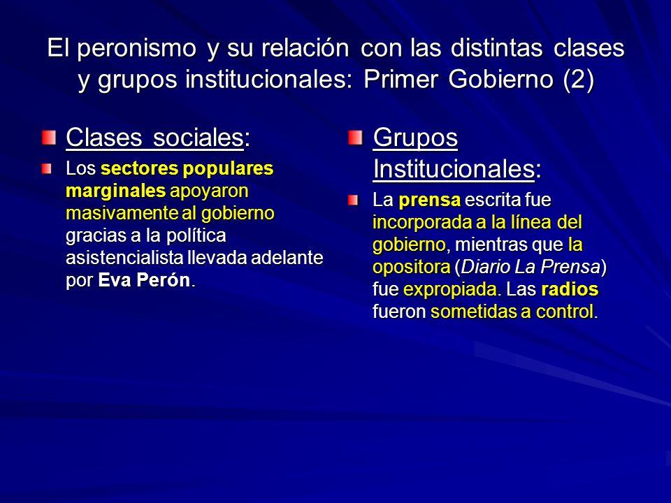 El peronismo y su relación con las distintas clases y grupos institucionales: Primer Gobierno (2) Clases sociales: Los sectores populares marginales a