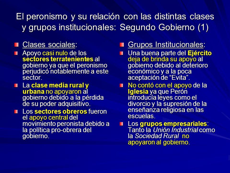 El peronismo y su relación con las distintas clases y grupos institucionales: Segundo Gobierno (2) Clases sociales: Los sectores populares marginales apoyaron masivamente al gobierno gracias a la política asistencialista llevada adelante por Eva Perón.
