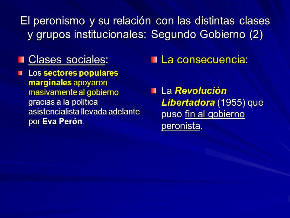 El peronismo y su relación con las distintas clases y grupos institucionales: Segundo Gobierno (2) Clases sociales: Los sectores populares marginales