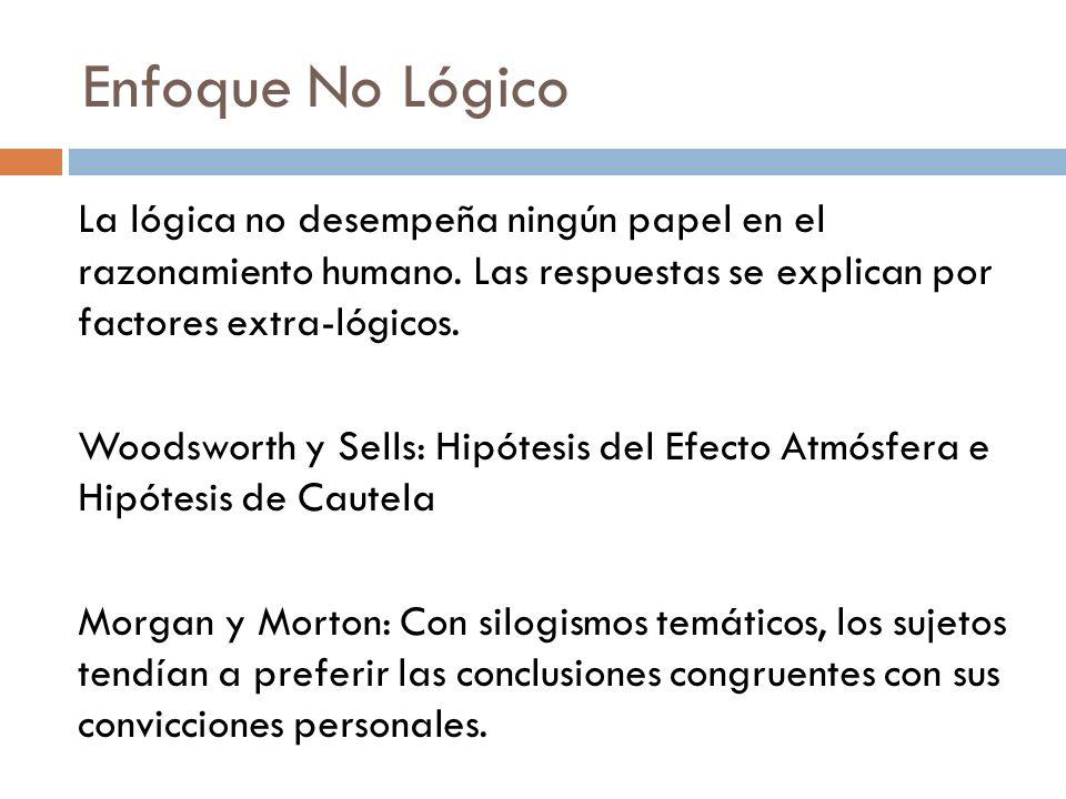 Enfoque No Lógico La lógica no desempeña ningún papel en el razonamiento humano. Las respuestas se explican por factores extra-lógicos. Woodsworth y S