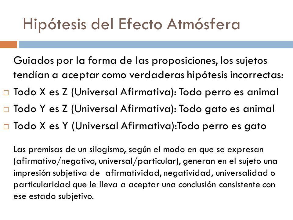 Hipótesis del Efecto Atmósfera Guiados por la forma de las proposiciones, los sujetos tendían a aceptar como verdaderas hipótesis incorrectas: Todo X