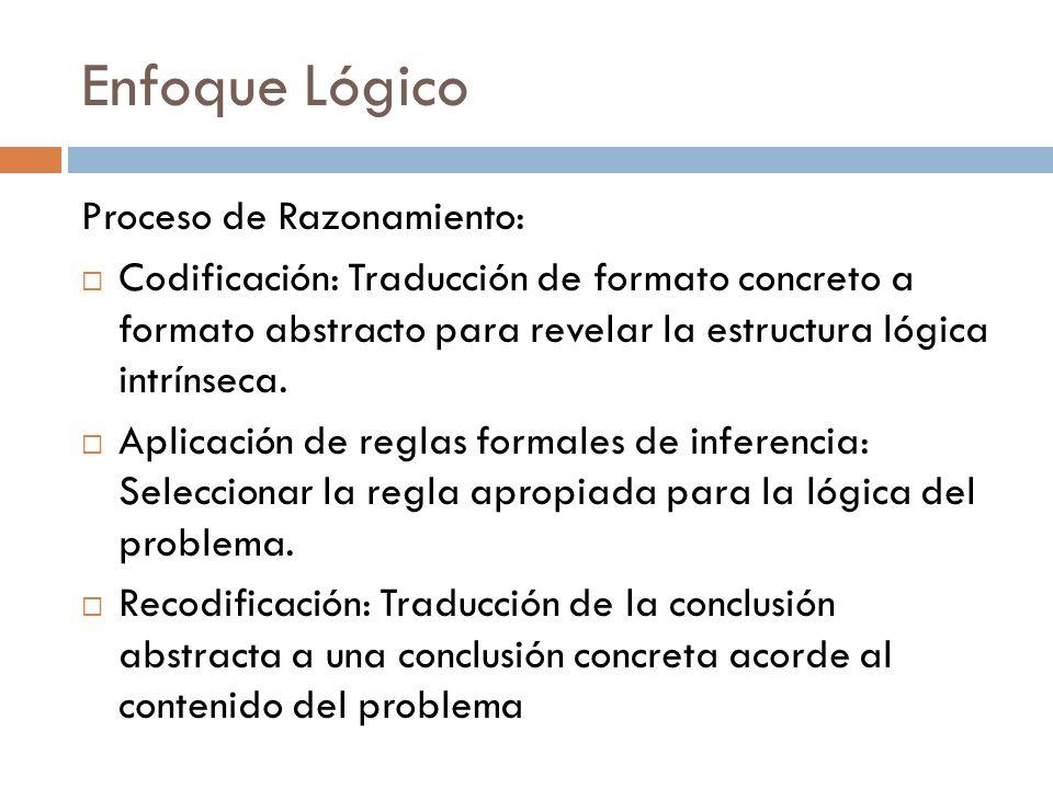 Enfoque Lógico Proceso de Razonamiento: Codificación: Traducción de formato concreto a formato abstracto para revelar la estructura lógica intrínseca.