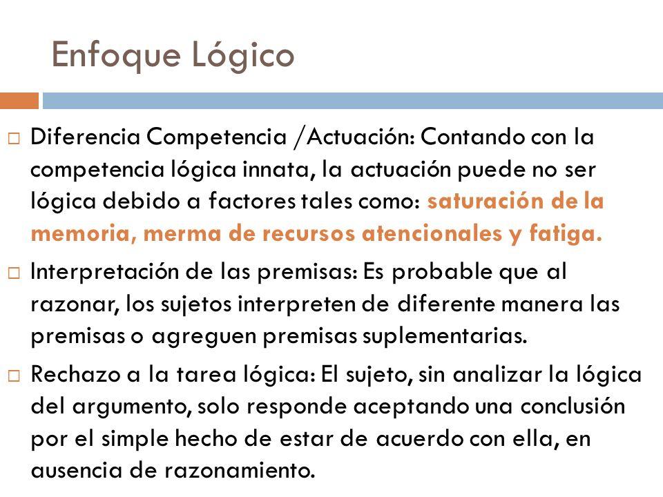 Enfoque Lógico Diferencia Competencia /Actuación: Contando con la competencia lógica innata, la actuación puede no ser lógica debido a factores tales