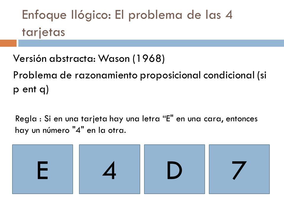 Enfoque Ilógico: El problema de las 4 tarjetas Versión abstracta: Wason (1968) Problema de razonamiento proposicional condicional (si p ent q) E4D7 Re