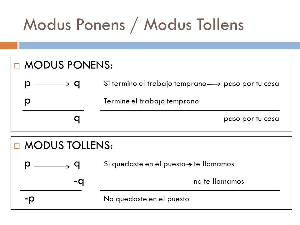 Modus Ponens / Modus Tollens MODUS PONENS: pq Si termino el trabajo tempranopaso por tu casa p Termine el trabajo temprano q paso por tu casa MODUS TO