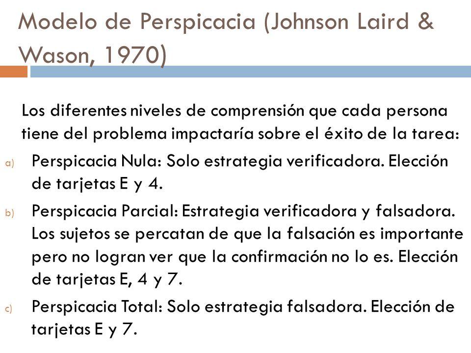 Modelo de Perspicacia (Johnson Laird & Wason, 1970 ) Los diferentes niveles de comprensión que cada persona tiene del problema impactaría sobre el éxi
