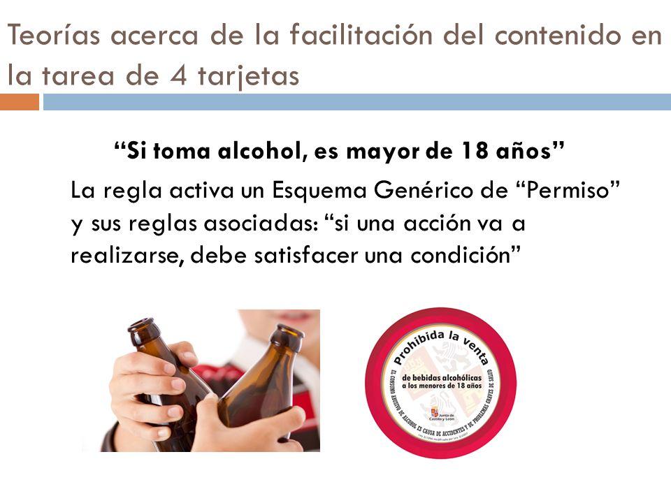 Teorías acerca de la facilitación del contenido en la tarea de 4 tarjetas Si toma alcohol, es mayor de 18 años La regla activa un Esquema Genérico de