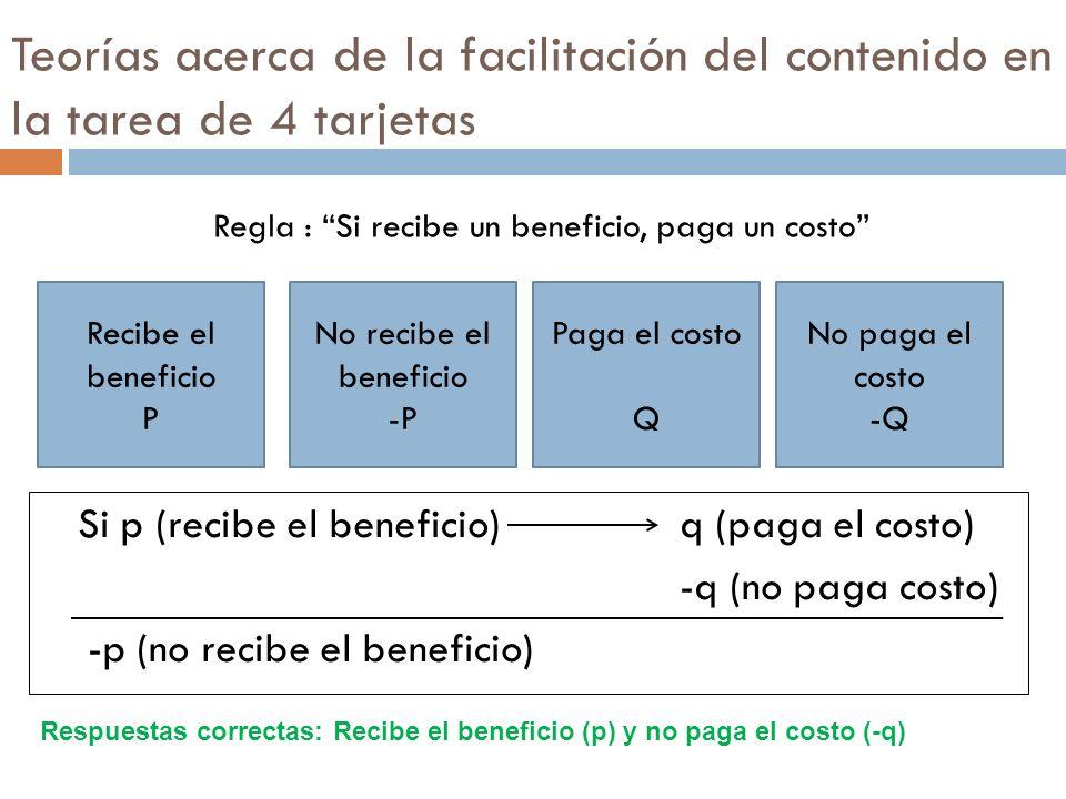 Teorías acerca de la facilitación del contenido en la tarea de 4 tarjetas Si p (recibe el beneficio)q (paga el costo) -q (no paga costo) -p (no recibe