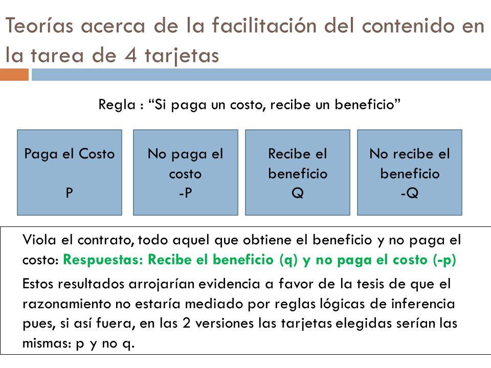 Teorías acerca de la facilitación del contenido en la tarea de 4 tarjetas Viola el contrato, todo aquel que obtiene el beneficio y no paga el costo: R