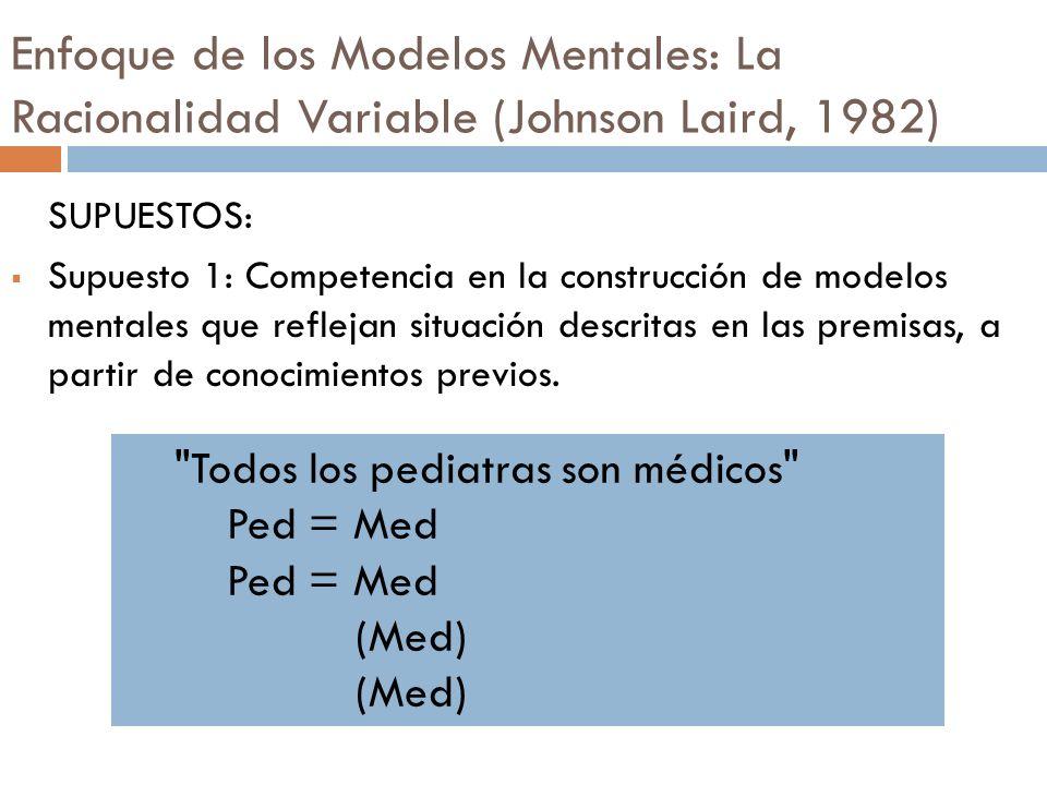 SUPUESTOS: Supuesto 1: Competencia en la construcción de modelos mentales que reflejan situación descritas en las premisas, a partir de conocimientos