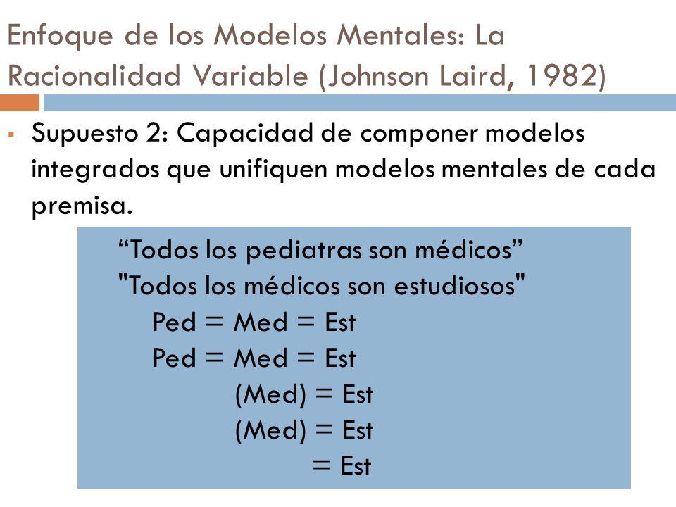 Supuesto 2: Capacidad de componer modelos integrados que unifiquen modelos mentales de cada premisa. Enfoque de los Modelos Mentales: La Racionalidad