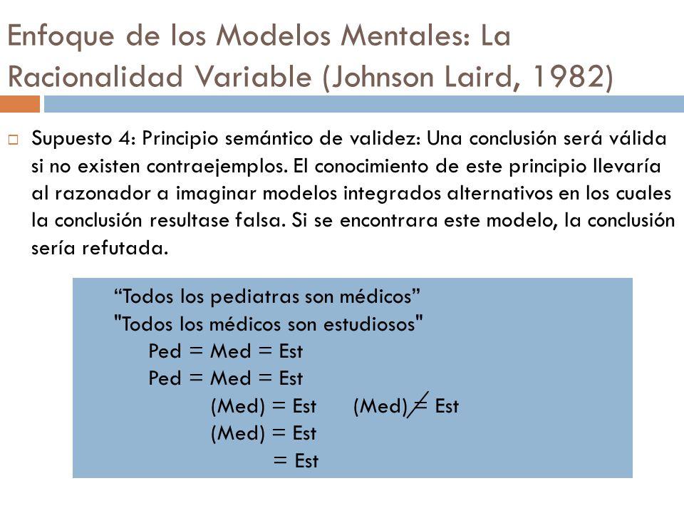 Supuesto 4: Principio semántico de validez: Una conclusión será válida si no existen contraejemplos. El conocimiento de este principio llevaría al raz