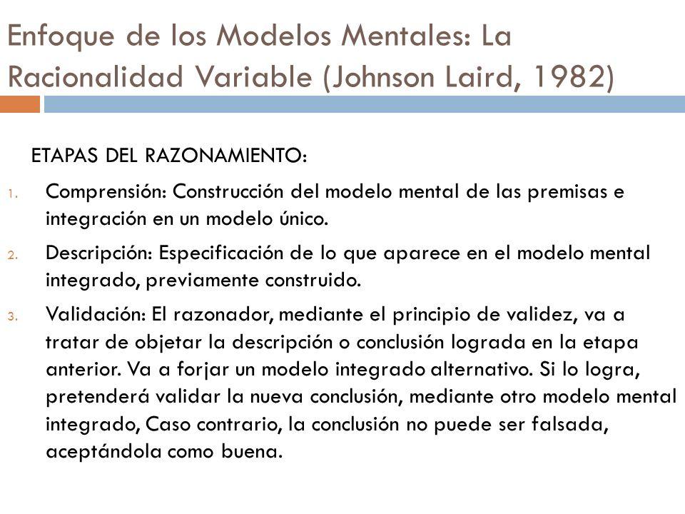 ETAPAS DEL RAZONAMIENTO: 1. Comprensión: Construcción del modelo mental de las premisas e integración en un modelo único. 2. Descripción: Especificaci