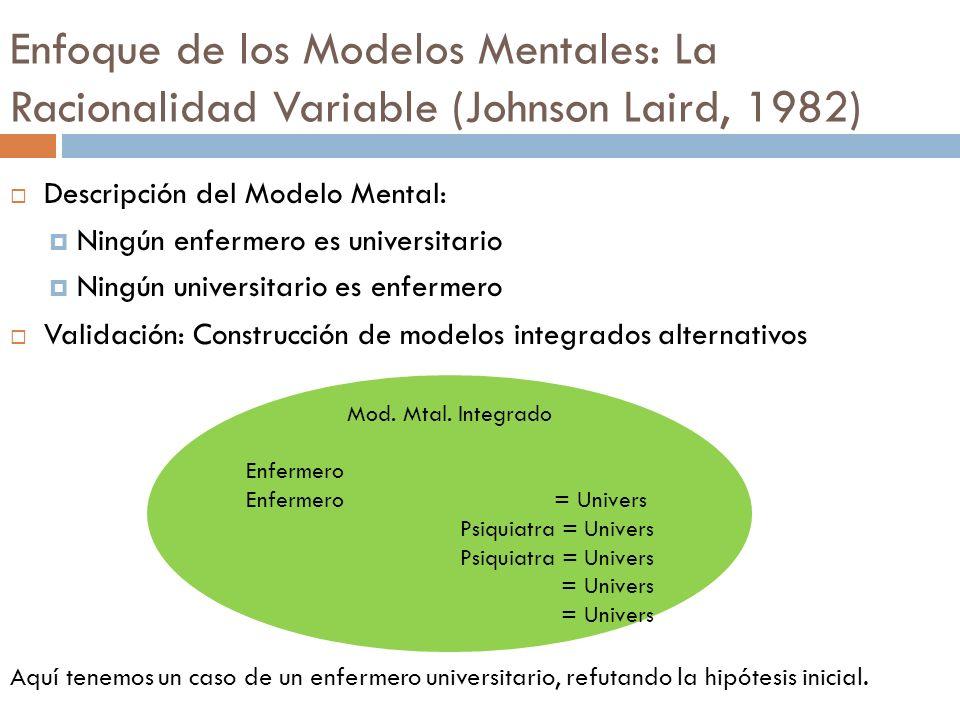 Descripción del Modelo Mental: Ningún enfermero es universitario Ningún universitario es enfermero Validación: Construcción de modelos integrados alte