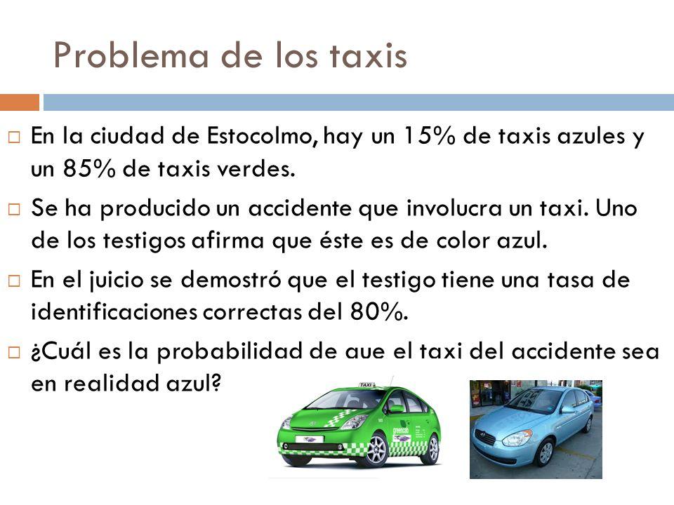 Problema de los taxis En la ciudad de Estocolmo, hay un 15% de taxis azules y un 85% de taxis verdes. Se ha producido un accidente que involucra un ta