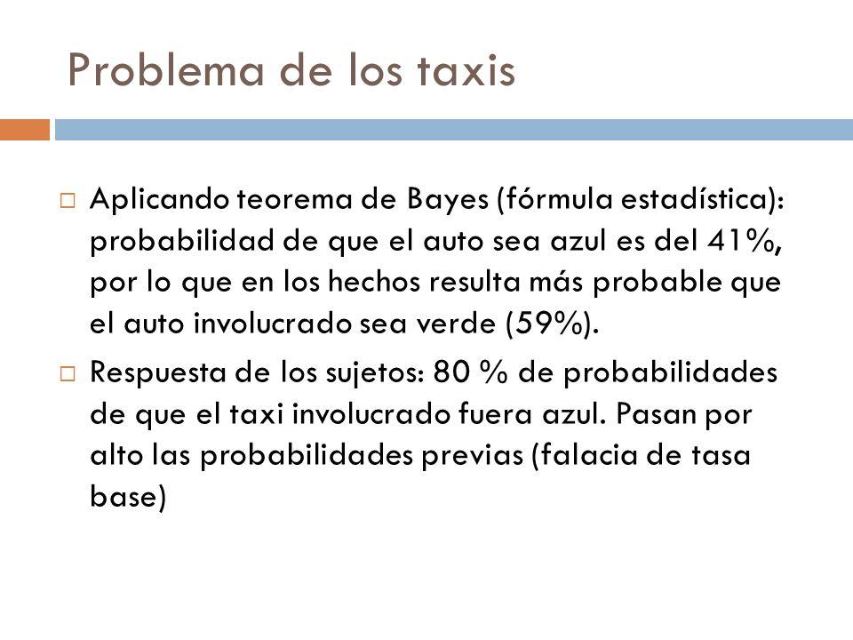 Problema de los taxis Aplicando teorema de Bayes (fórmula estadística): probabilidad de que el auto sea azul es del 41%, por lo que en los hechos resu