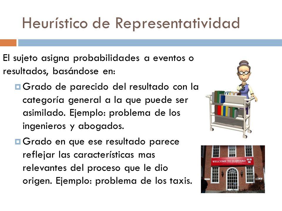 Heurístico de Representatividad El sujeto asigna probabilidades a eventos o resultados, basándose en: Grado de parecido del resultado con la categoría