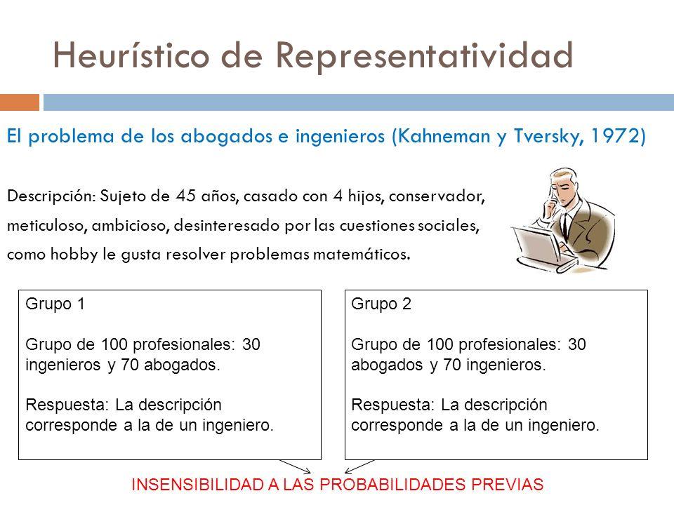 Heurístico de Representatividad El problema de los abogados e ingenieros (Kahneman y Tversky, 1972) Descripción: Sujeto de 45 años, casado con 4 hijos