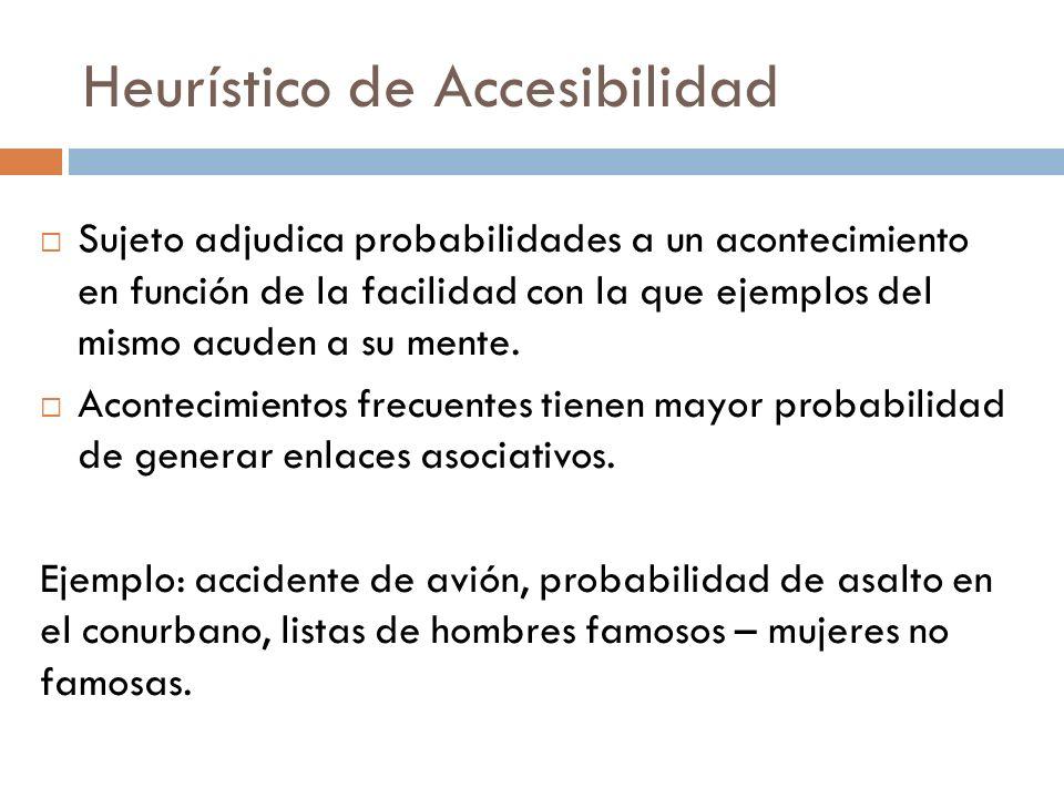 Heurístico de Accesibilidad Sujeto adjudica probabilidades a un acontecimiento en función de la facilidad con la que ejemplos del mismo acuden a su me