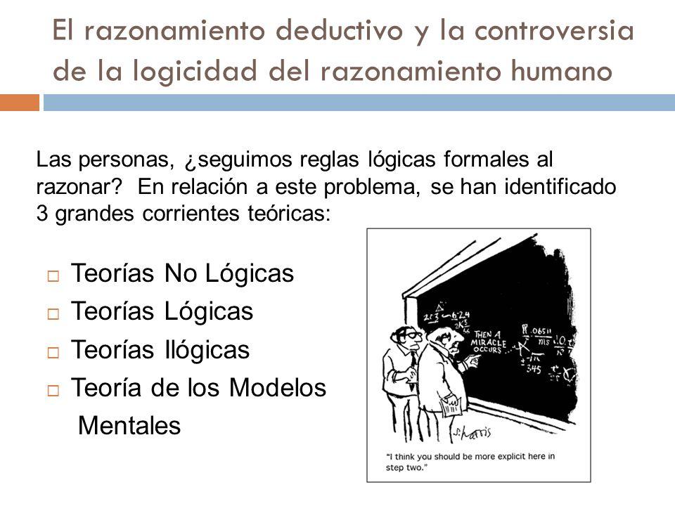 El razonamiento deductivo y la controversia de la logicidad del razonamiento humano Teorías No Lógicas Teorías Lógicas Teorías Ilógicas Teoría de los