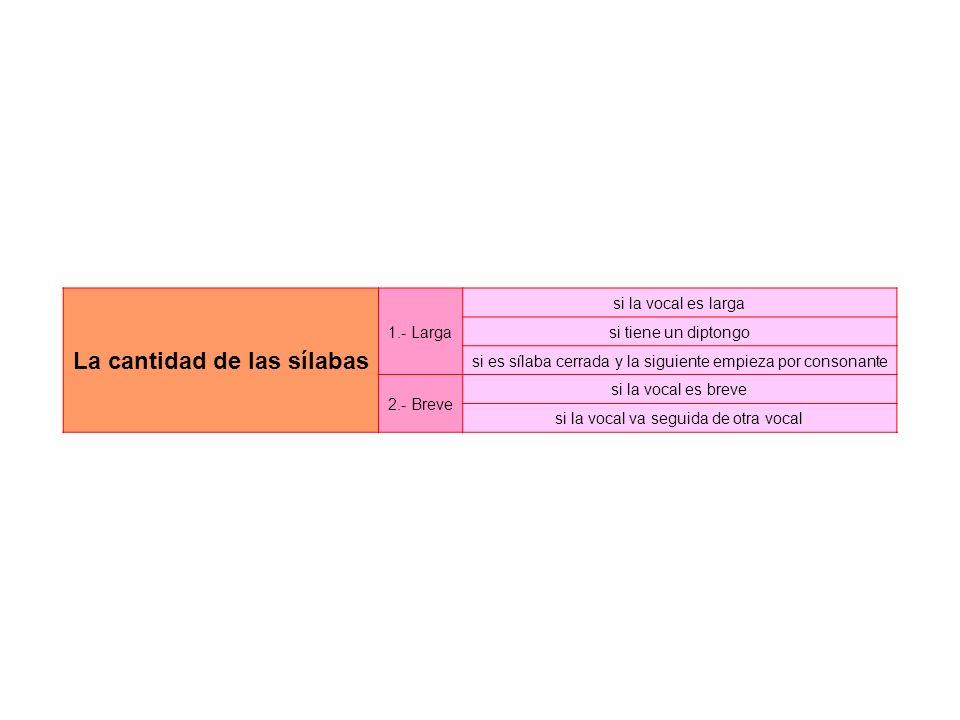 La cantidad de las sílabas 1.- Larga si la vocal es larga si tiene un diptongo si es sílaba cerrada y la siguiente empieza por consonante 2.- Breve si