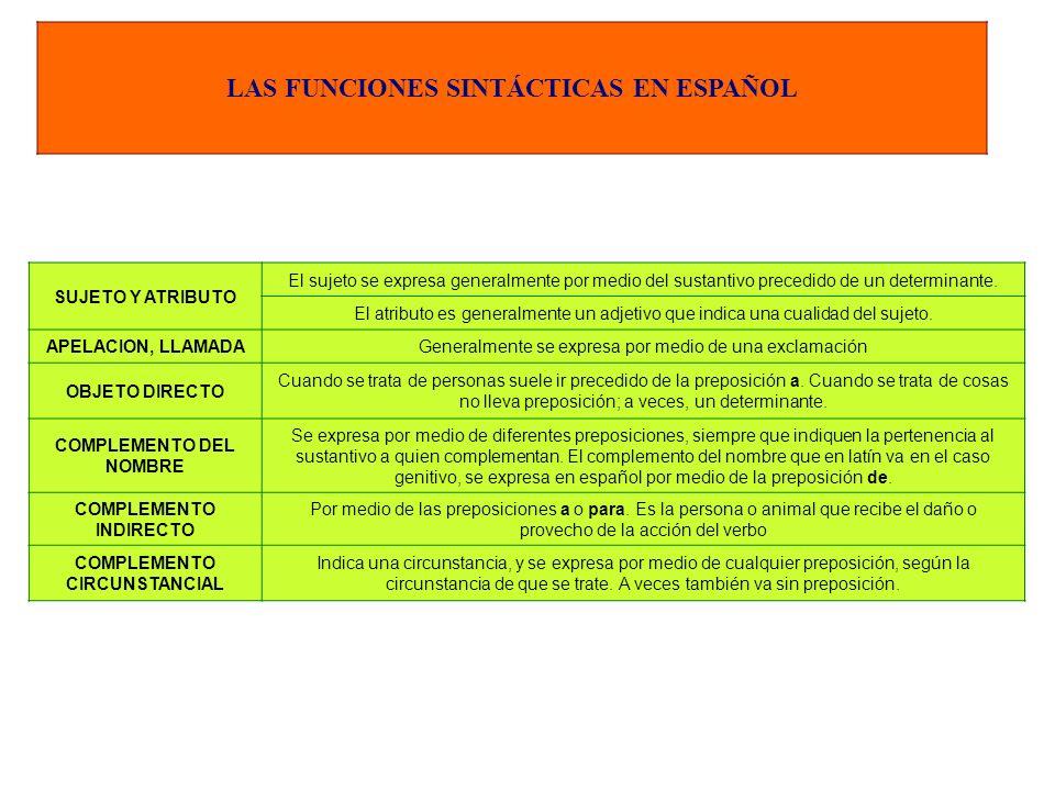 LAS FUNCIONES SINTÁCTICAS EN ESPAÑOL SUJETO Y ATRIBUTO El sujeto se expresa generalmente por medio del sustantivo precedido de un determinante. El atr