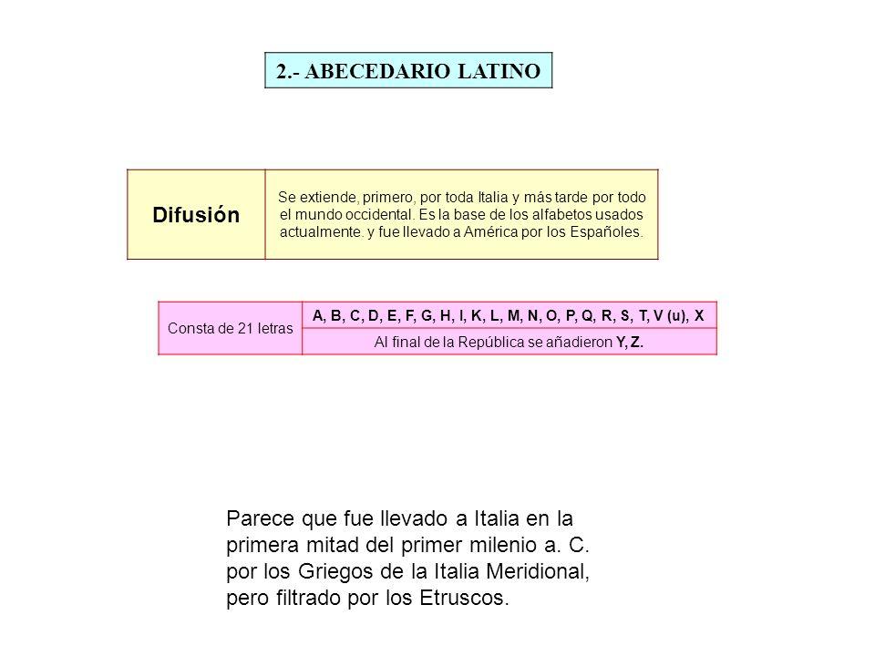 2.- ABECEDARIO LATINO Consta de 21 letras A, B, C, D, E, F, G, H, I, K, L, M, N, O, P, Q, R, S, T, V (u), X Al final de la República se añadieron Y, Z