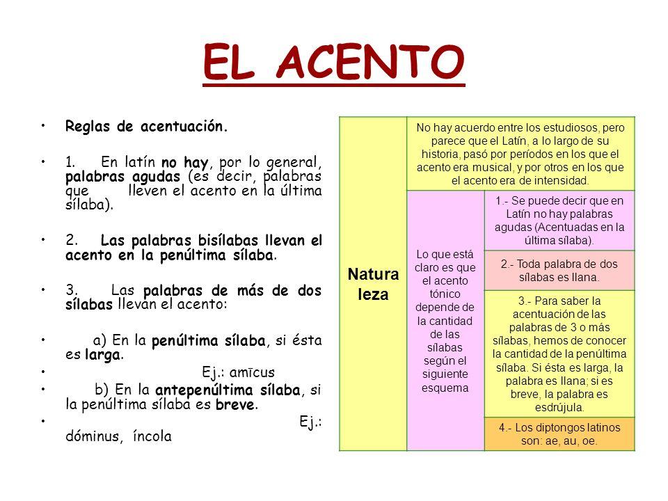 EL ACENTO Reglas de acentuación. 1. En latín no hay, por lo general, palabras agudas (es decir, palabras que lleven el acento en la última sílaba). 2.