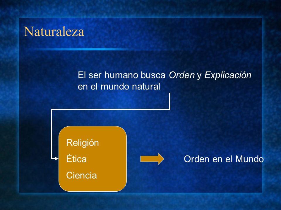 Naturaleza El ser humano busca Orden y Explicación en el mundo natural Religión Ética Ciencia Orden en el Mundo