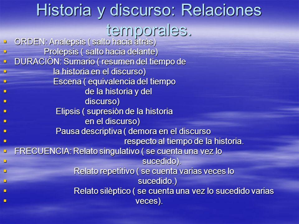 Historia y discurso: Relaciones temporales. ORDEN: Analepsis ( salto hacia atràs) ORDEN: Analepsis ( salto hacia atràs) Prolepsis ( salto hacia delant
