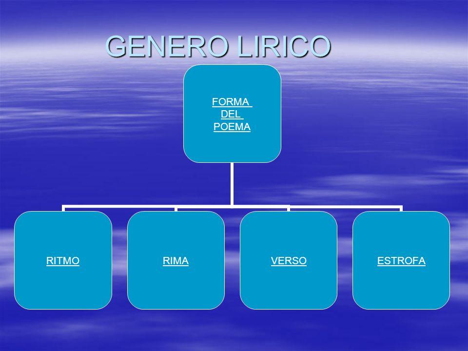 GENERO LIRICO FORMA DEL POEMA RITMORIMAVERSOESTROFA