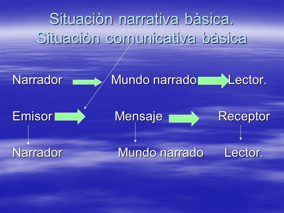 Situaciòn narrativa bàsica. Situaciòn comunicativa bàsica Narrador Mundo narrado Lector. Emisor Mensaje Receptor Narrador Mundo narrado Lector.