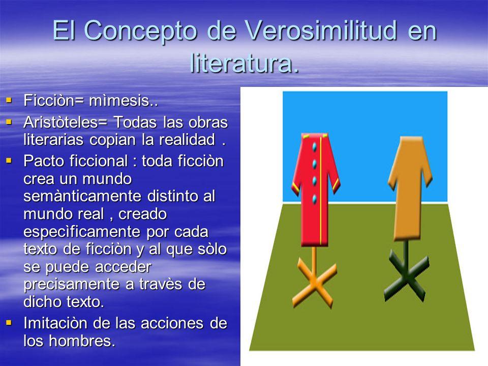 El Concepto de Verosimilitud en literatura. Ficciòn= mìmesis.. Ficciòn= mìmesis.. Aristòteles= Todas las obras literarias copian la realidad. Aristòte