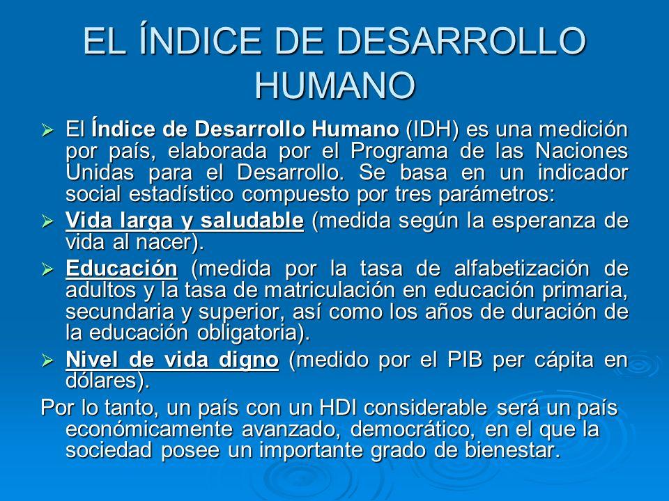 EL ÍNDICE DE DESARROLLO HUMANO El Índice de Desarrollo Humano (IDH) es una medición por país, elaborada por el Programa de las Naciones Unidas para el
